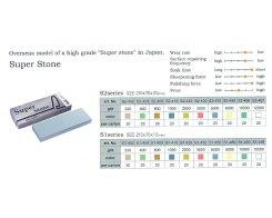 Точильный камень Naniwa S2-430, #3000, 210*70*20 мм